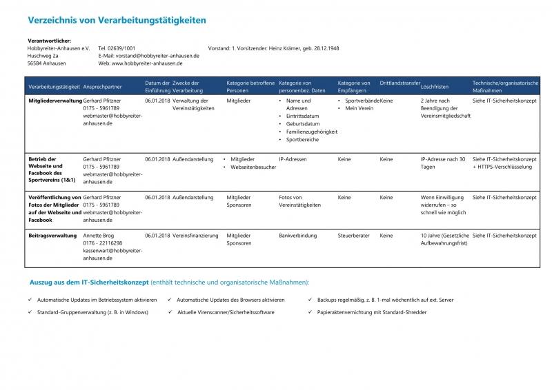 Datenverarbeitungsverzeichnis-1